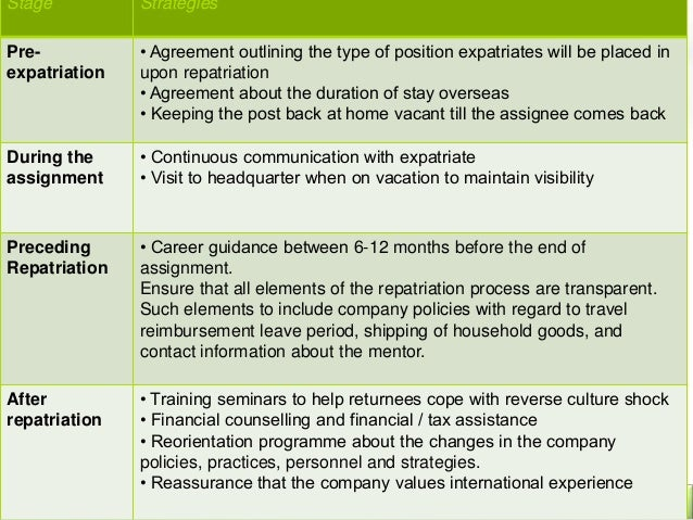 expatriation and repatriation plan The repatriation plan should provide for reintegration measures, such as a prerepatriation trip for the repatriate to investigate schools and do networking, according to people management and business strategy publication workforce, while also securing counseling for all family members upon repatriation.
