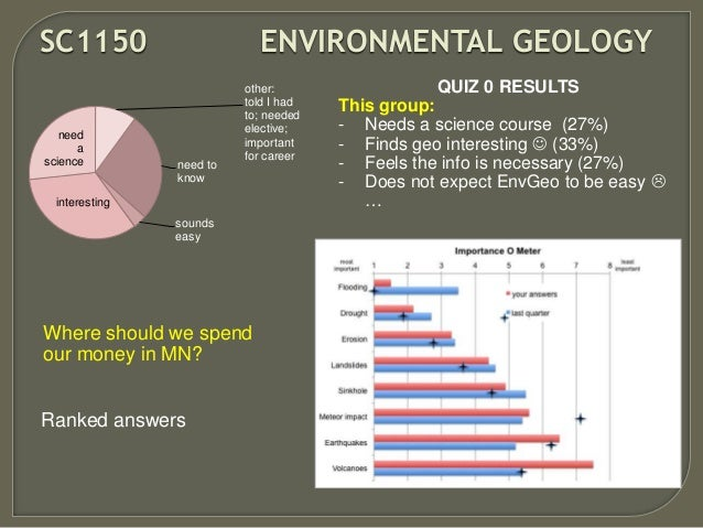 SC1150 need a science  ENVIRONMENTAL GEOLOGY  need to know  other: told I had to; needed elective; important for career  i...