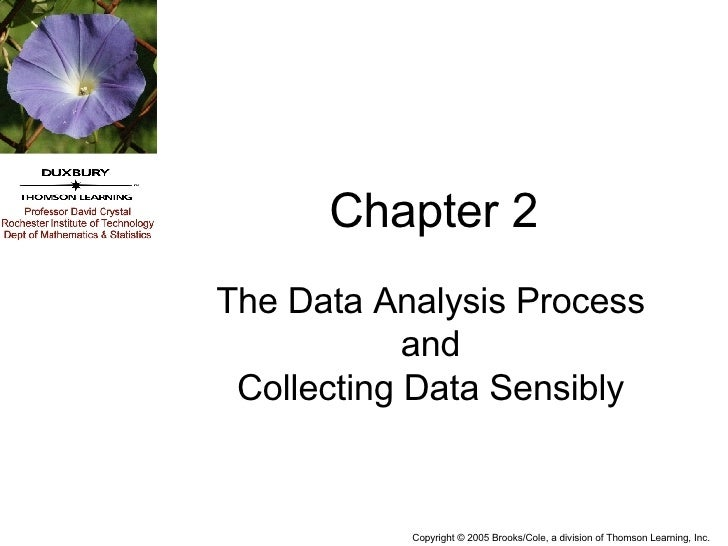 The Data Analysis Process and Collecting Data Sensibly Chapter 2