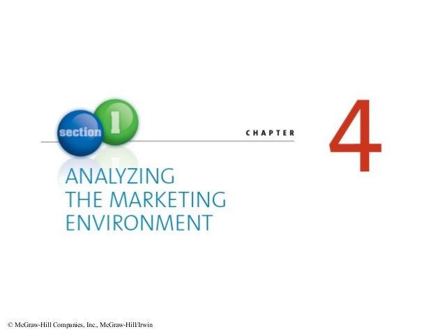 Chapter 04 MKT120 Mkt Environment