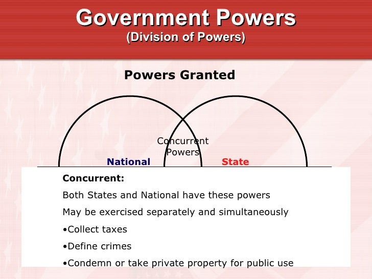 State Government Pictures State Government Powers