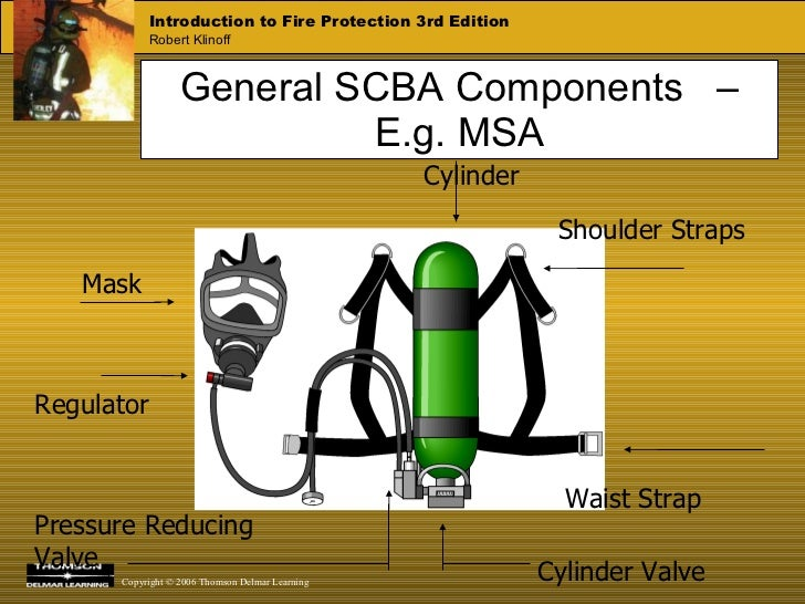 Image Gallery scba components