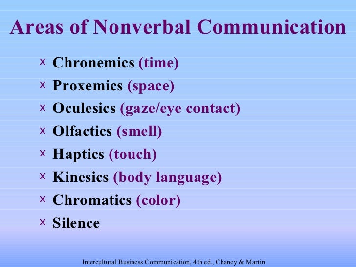 Essay on non verbal communication
