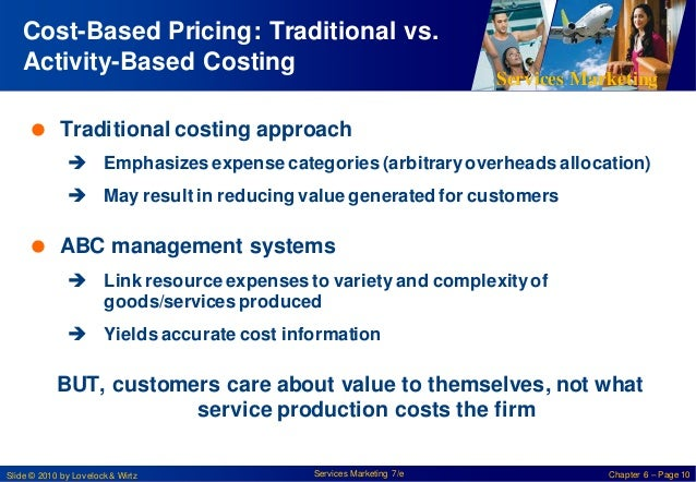 product and service costs These pricing methodologies and pricing strategies will help you decide how much to charge for your products or services, to maximize business growth.