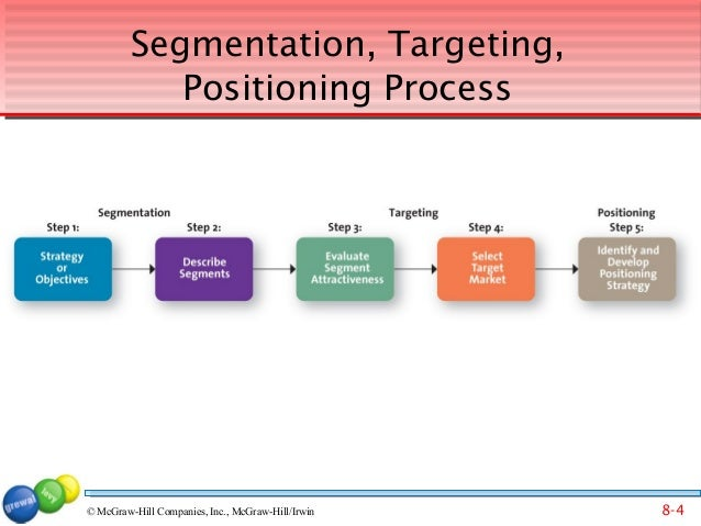 example of target market segmentation strategy of jewelry