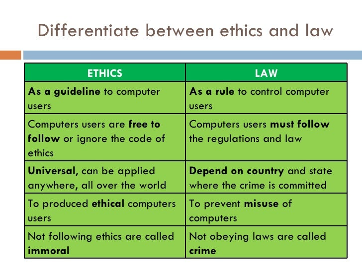 Difference between ethics and law