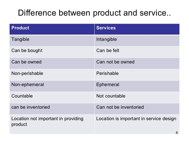 Differents between Product & service Essay