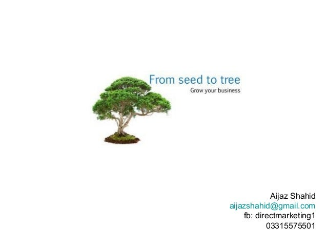 Aijaz Shahidaijazshahid@gmail.com    fb: directmarketing1           03315575501