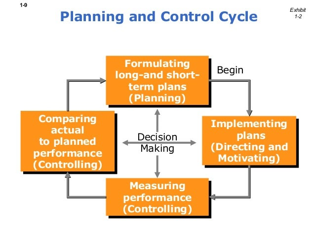 accounting cycle 13 Accounting cycle 13 985 words | 4 pages accounts receivable cycle riordan manufacturing, an industry leader in the field of plastic injection molding, has facilities.