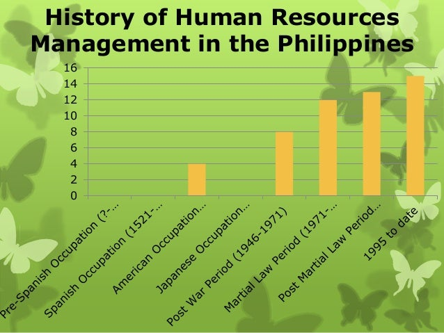 case study about human resource management in the philippines Download management case studies (pdf files) on various companies and management subjects also read business articles, management tips and jargon.