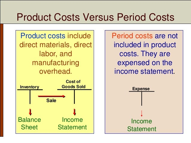 reclassifying period costs as product costs