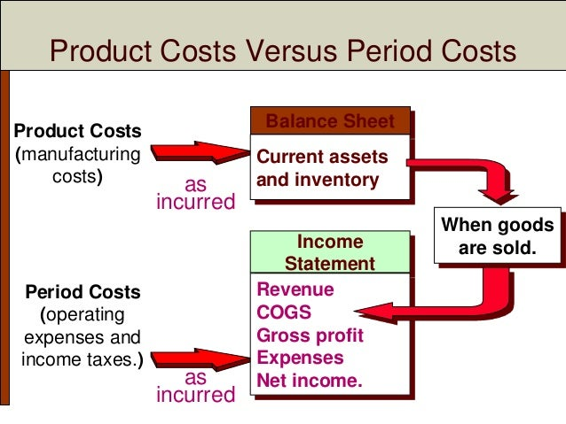 reclassifying period costs as product costs A) why would reclassifying period as product cost increase this periods reported  earning product cost include all cost incurred to make a product (direct labor.