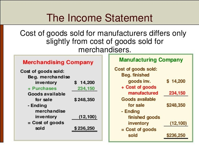 Manufacturing Company Income Statement
