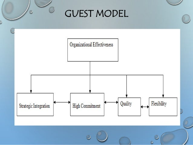 guest 1987 hrm model The varying organizational outcomes predicted by the hrm models point to the fact  guest, de (1987) 'human resource management and industrial relations', journal of.