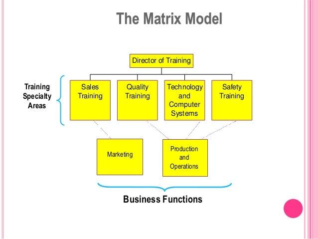 Corporate training and development job description law of – Job Description Corporate Trainer