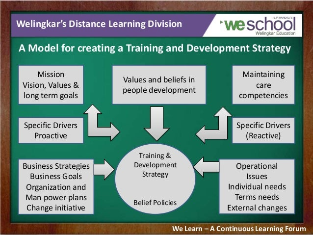 Distance learning school developer online business plan bundle