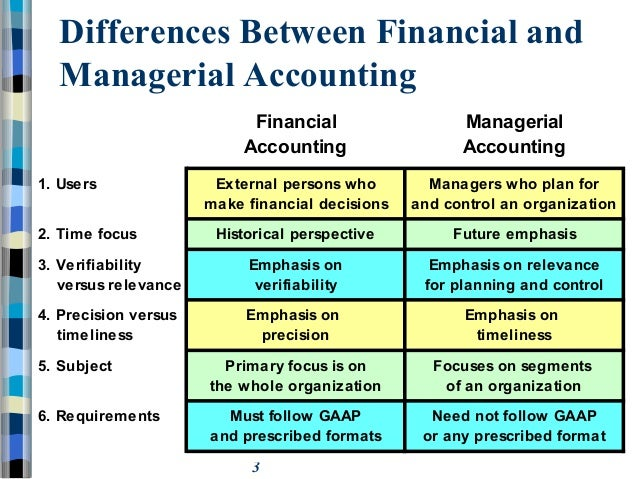 managerial accounting in business essay Managerial accounting essays managerial accounting is based on informational systems for determining internal planning, business decisions, and control influence to establish the value of a company.