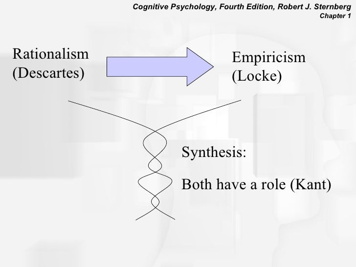 kant empiricism and rationalism essay His workings, to him, where to bridge a gap between rationalism and empiricism and in particular, to provide an argument for hume's empiricism in kant's words, thoughts without content [ are ] empty , and intuitions without concepts [ are ] blind .