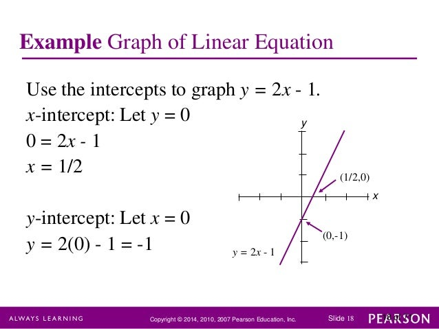 Drawing Lines Using Y Mx C : Chapter linear equations and straight lines