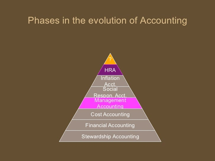accounting evolution 1 2018-8-15 chapter 1 evolution of management accounting - download as powerpoint presentation (ppt / pptx), pdf file (pdf), text file.