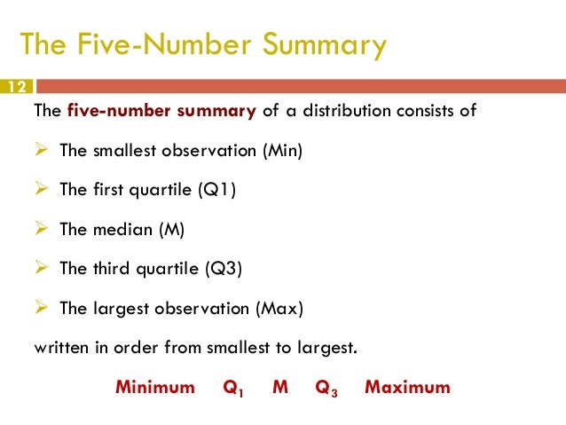Collection Five Number Summary Worksheet Photos - Studioxcess