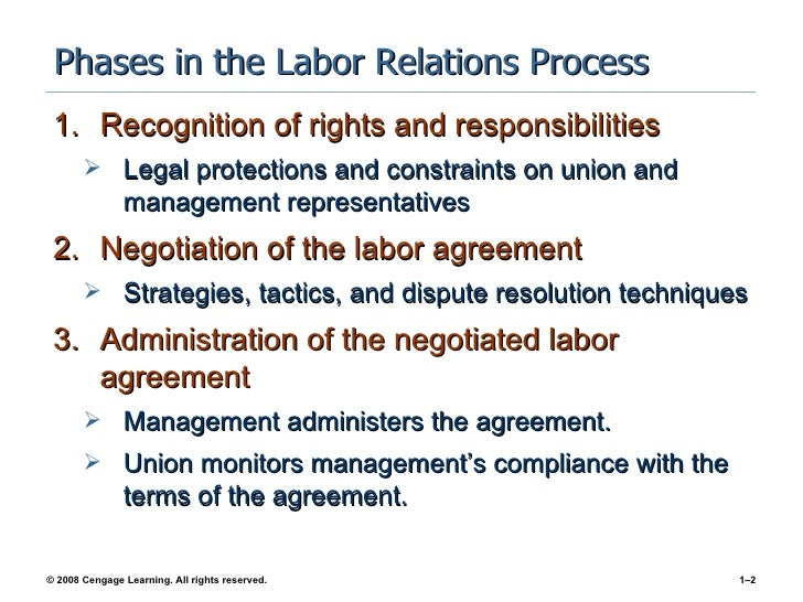 labor relations process case studies 3 1 3 3 3would the established labor agreement apply to this case study 4was management's refusal to bargain over the subject of surveillance camera usage in the workplace a violation of the duty to bargain in good faith under the labor management relations act (lmra)as amended.