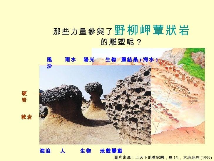那些力量參與了 野柳岬蕈狀岩 的雕塑呢? 海浪 風沙 雨水 陽光 生物 鹽結晶 ( 海水 ) 圖片來源:上天下地看家園,頁 15 ,大地地理 (1999) 人 生物 地殼變動 硬岩 軟岩