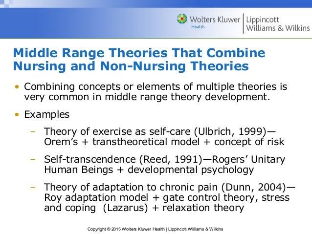 Analysis of Middle Range Nursing Theory Essay