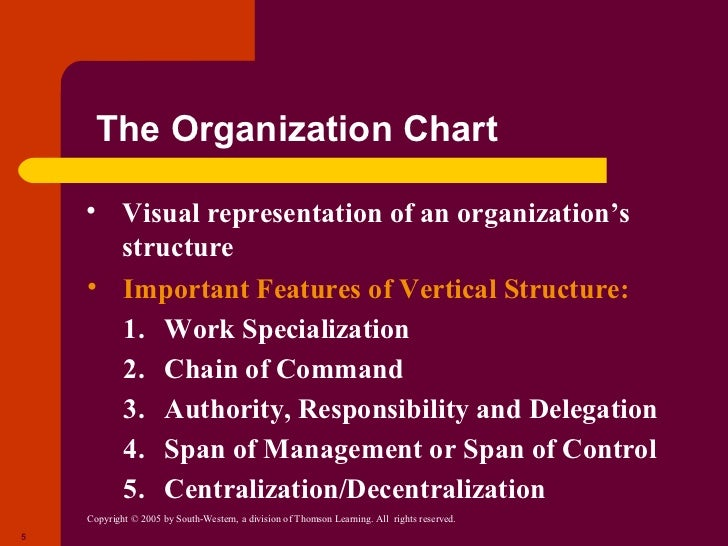 chapter 7 designing organizational structure The relationship of organization design to efficiency  vertical organization  designed for efficiency dominant structural approach  chapters 6,7 sources :.