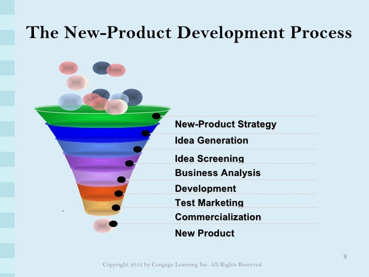 Chapter 11 for Ideo product development