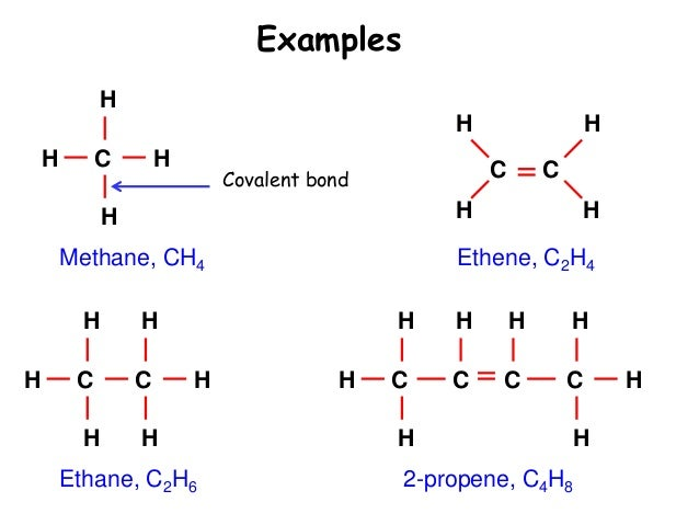 Chapter11 introduction of organic chemistry H2cch2 Lewis Structure