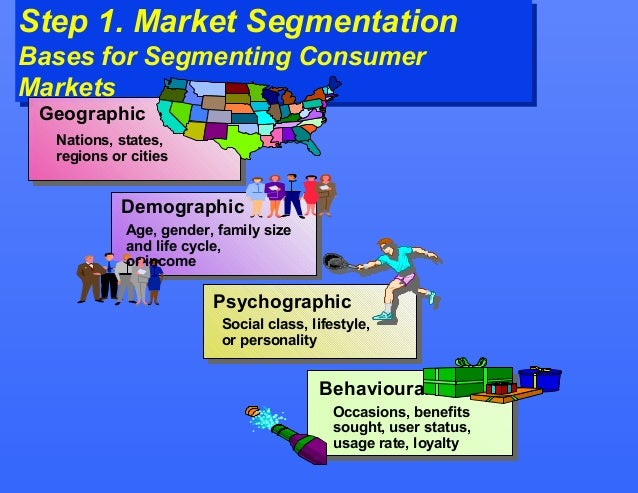 dell four bases for the segmentation which is geography demographics psychographics and behavioural Learn more about this feature in our knowledge base article segmentation strategies used by apple and samsung demographic segmentation: age of 16-29.