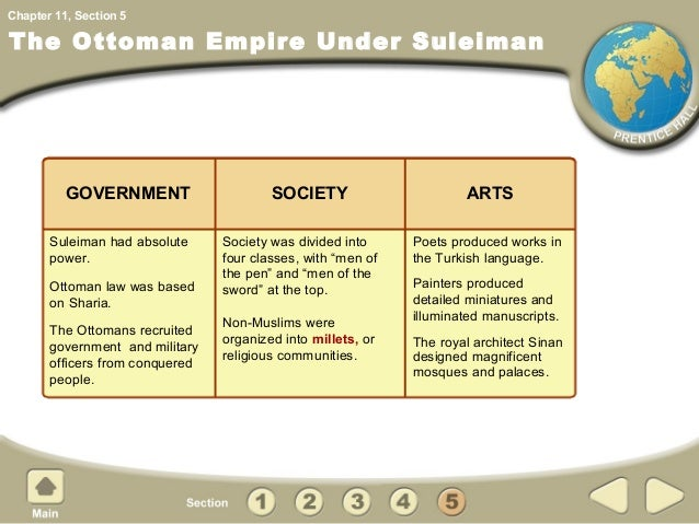 Suleiman the Magnificent powerpoint