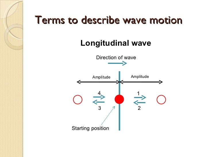 Proper terms of position and direction?