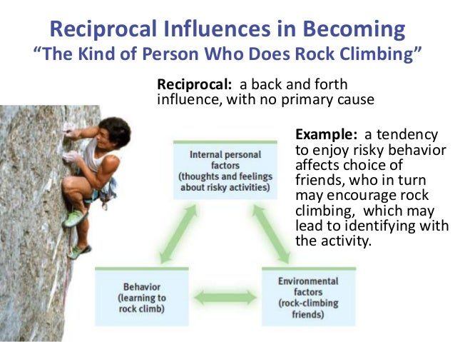Examples of reciprocal determinism