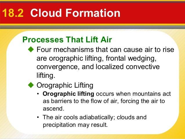 Frontal Lifting Process Processes That Lift Air 18.2