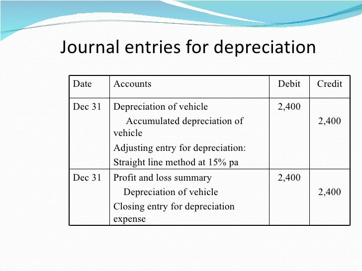 Accumulated Depreciation Debit Or Credit