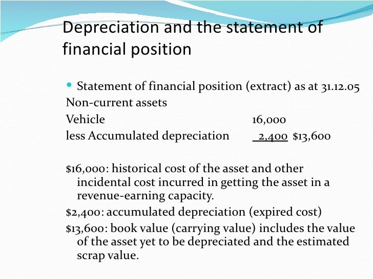the current financial position of super Learn about analyzing your financial ratios decipher the types and considerations needed when analyzing each about bb&t customer service a complete liquidity ratio analysis can help uncover weaknesses in the financial position of your business current ratio current assets 5.