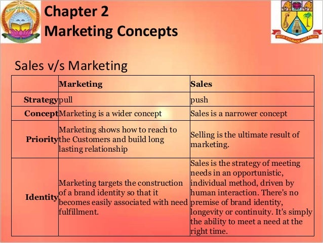 sample sales promotion letter marketing
