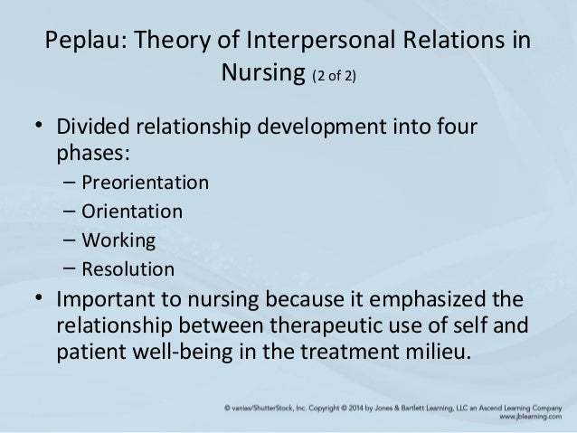 the peplaus interpersonal relationship theory nursing essay Term paper on nursing hildegard peplau: interpersonal nursing theory the central element of dr peplau's theory is the nurse's focus on the interpersonal aspect of the nurse-patient relationship interpersonal refers to phenomena that occur between people (forchuk.