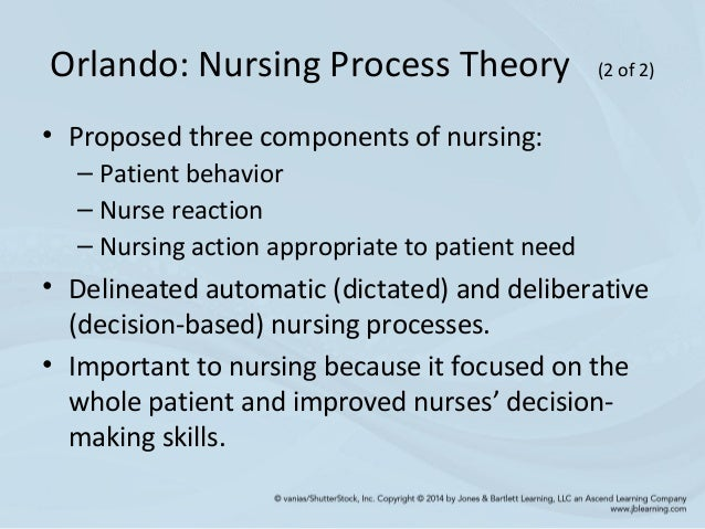 orlandos deliberative nursing process model In a sense of comfort ida orlando bases her deliberative nursing process theory on the interpersonal relationship between the nurse and the patient this helps to identify the immediate need of the patient and assess the nature of distress orlando provides the.