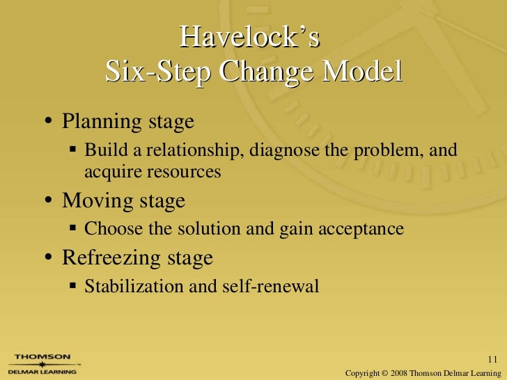 havelock s change theory Education havelock''s theory of change can be used in nursing for planned change projects it is based on kurt lewin''s theory of change and has six steps the st, id #469495.