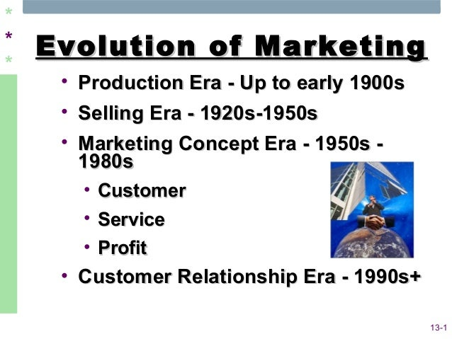 **   Evolution of Marketing*     • Production Era - Up to early 1900s     • Selling Era - 1920s-1950s     • Marketing Conc...