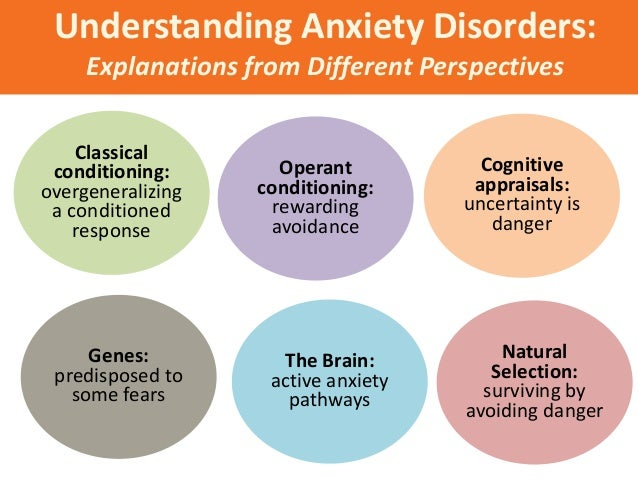 the different manifestations of social anxiety disorder Social anxiety disorder / social phobia each anxiety disorder has different  symptoms, but they all revolve around excessive, irrational fear and dread other .