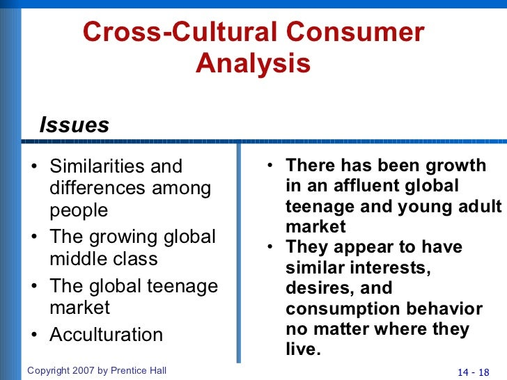 cross culture analysis on outsourced For a case analysis of cross-cultural adjustment, give meaning to cultural  concepts,  2006 film, outsourced, can be used in teaching intercultural commu.