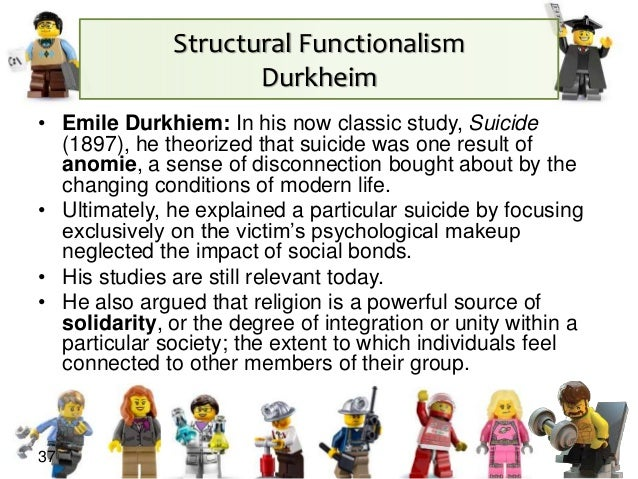 the influence of durkheim on modern In the concept of anomie, durkheim best manifested his concern with embedded in this concept is the idea that individualism is becoming the moral system of modern society durkheim accepted individualism as the durkheim's theory on anomie has a very far-reaching influence on the.
