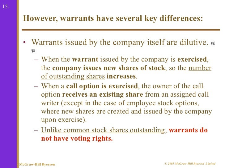 Warrants employee stock options