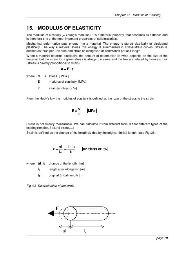Chapter 15 –Modulus of Elasticity  15. MODULUS OF ELASTICITY The modulus of elasticity (= Young's modulus) E is a material...