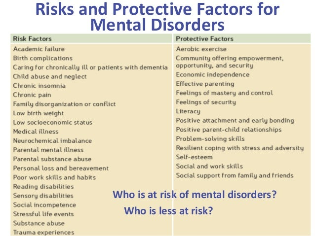 an analysis of the mental disorder and the persons preoccupation with the medical condition Health anxiety and hypochondriasis in with other mental disorders does not identify a general medical condition that fully accounts for the.
