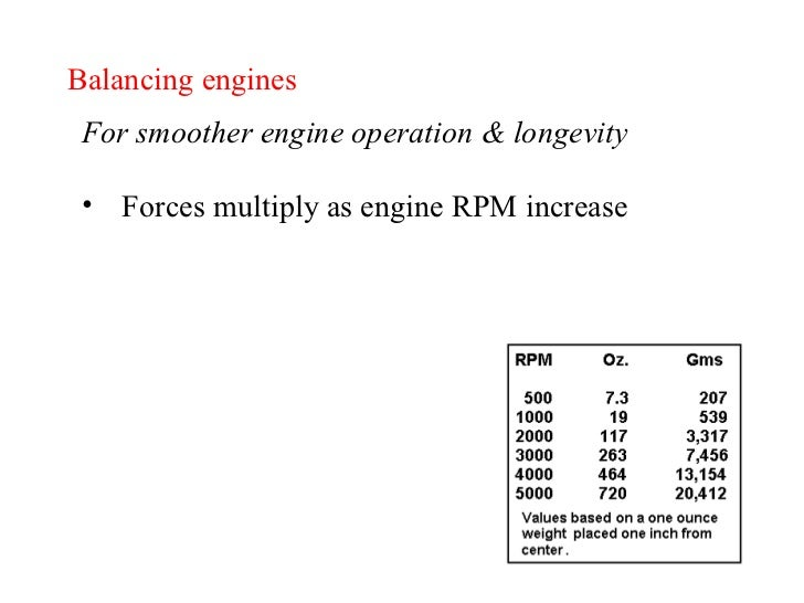 Balancing engines    For smoother engine operation & longevity    • Forces multiply as engine RPM increaseCopyright 2003 G...